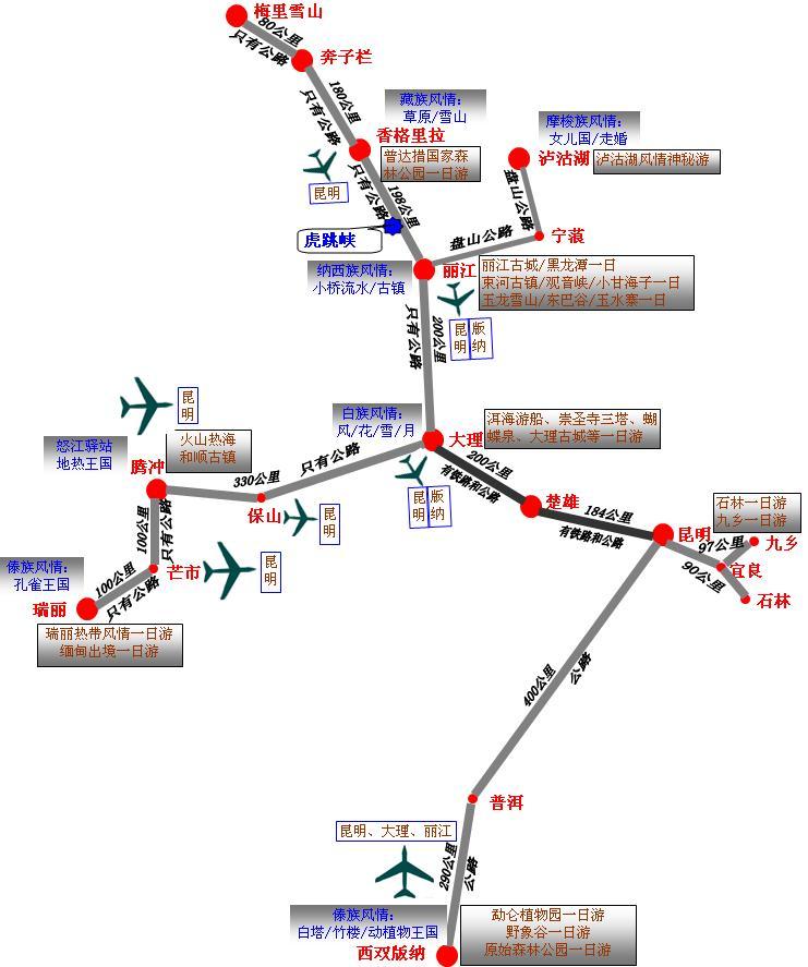 另外附一张云南的旅行图,你可以自己设计一下线路.