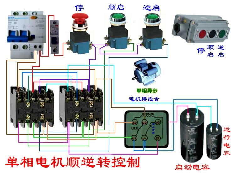 电机正反转中复合按钮所起的作用是什么?线路中已采用