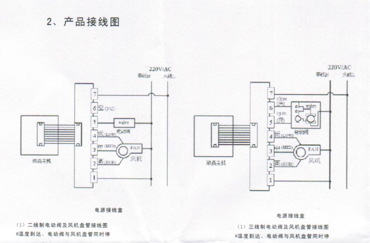风机盘管,温控器和电动二通阀接线原理图 求帮忙 急啊