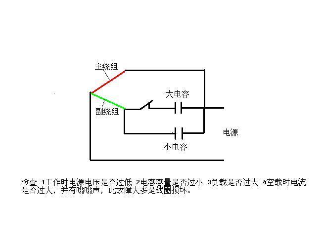 我有一台220v单相双电容离心开关电机,运行正常,空转离心开关可以跳开