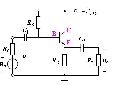 单极共射放大电路,如果输入为正弦波形,用示波器观察vo和vi的波形