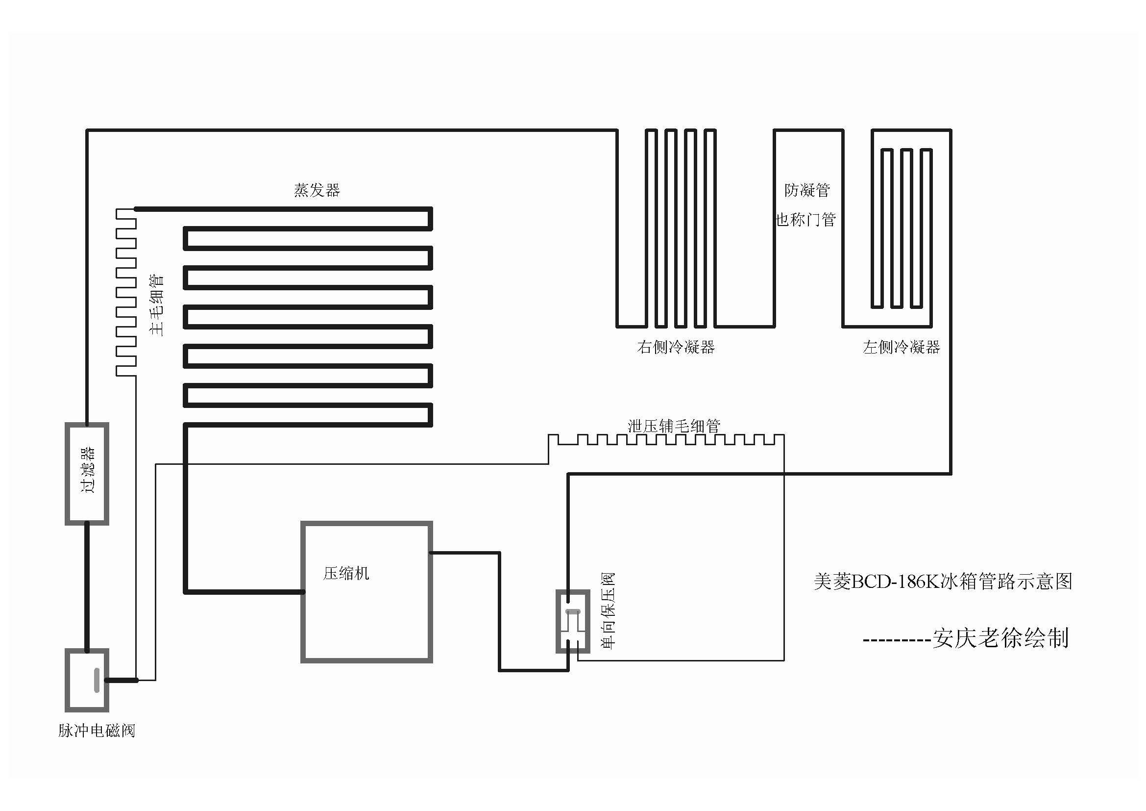 美菱bcd-186k管道原理示意图