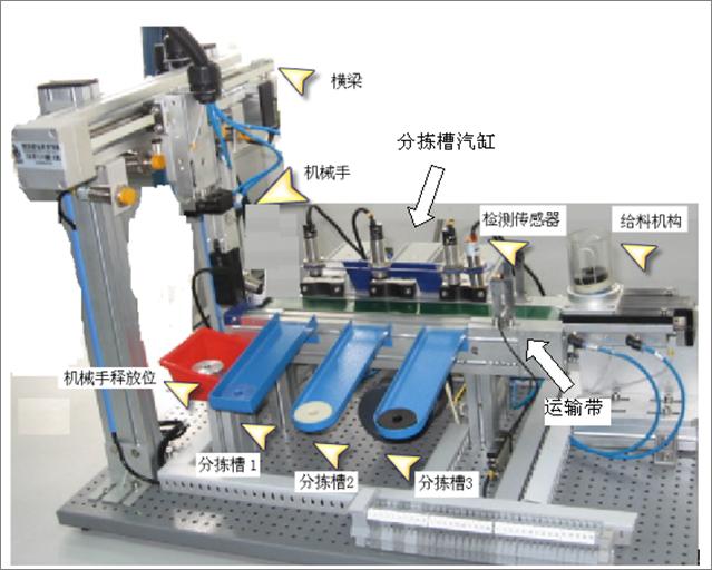谁有基于plc300的给料分拣控制系统的系统接线图和电气原理图