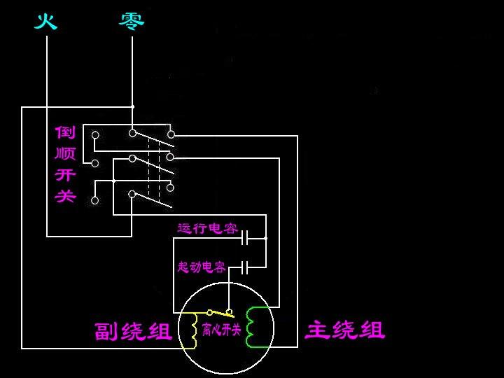 三相倒顺开关接单相双电容电机正反转的草图