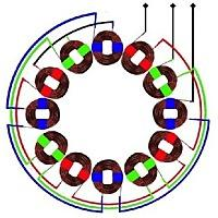 12线圈做盘式发电机需要多少块磁铁