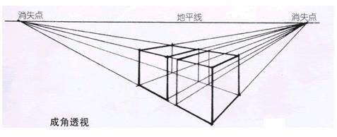 成角透视素描步骤