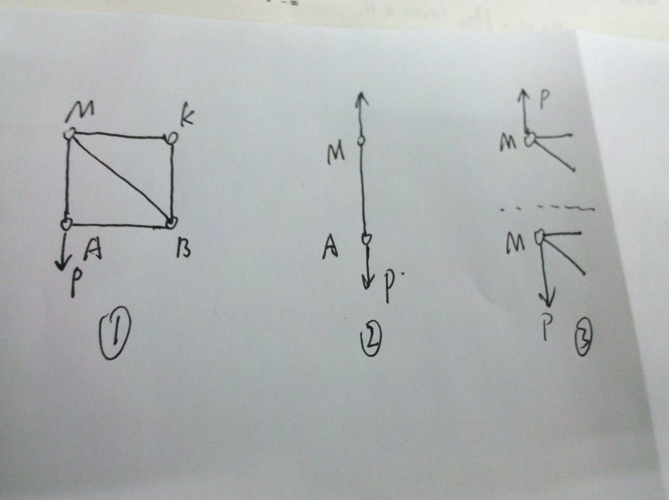 结构力学 桁架内力计算问题 ,如图,求1,2杆内力. 重点