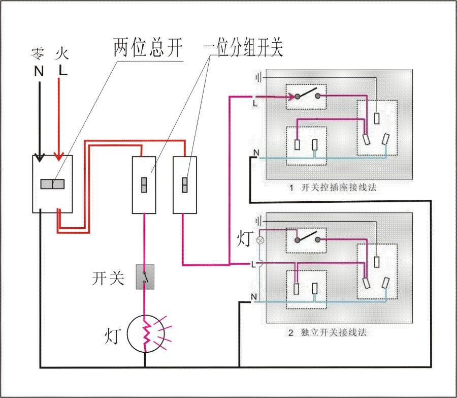 求室内电路设计图,零火控,开关接法