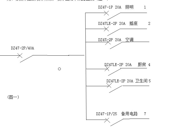 画电路图就是设计,每个开关控制的范围就属于1个回路,配电箱的2p开关