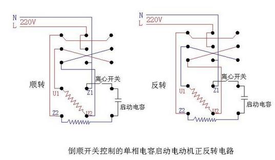 发电机在电路中用字母g表示.它的主要作用是利用电能转化为机械能.
