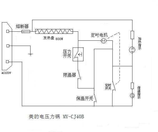 美的电压力锅型号my-cj40f底部接线的图谁有,我忘了怎么接,那位大侠
