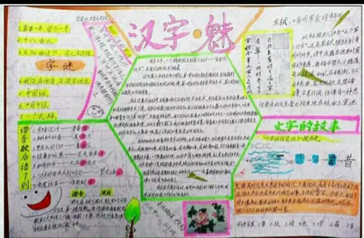 《汉字的魅力》手抄报.(4k纸)简单又漂亮的我就采纳