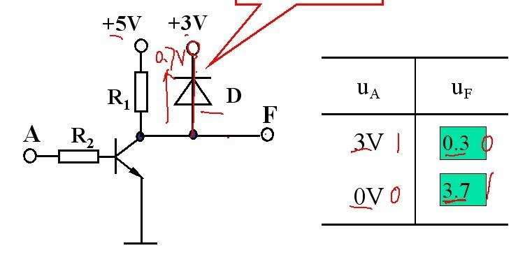 三极管非门电路有点疑问,求解释
