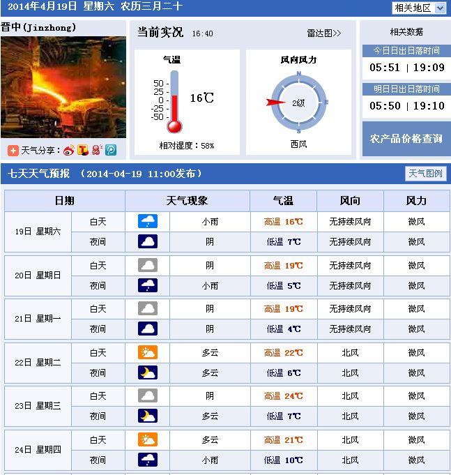 天预报_晋中最近几天天气预报