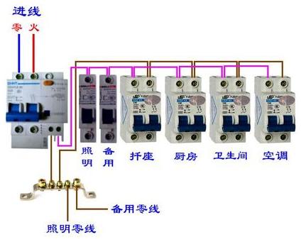 漏电�y��:(�y�k�c���!�f_漏电保护器与空气开关接法正确吗