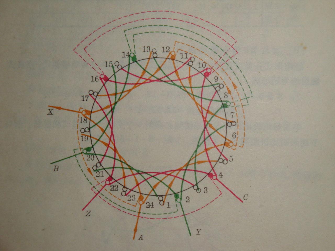 如何看电动机双层绕组接线图