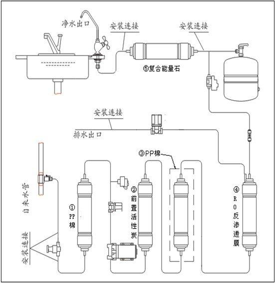 户型户型图平面图设计素材553_569高等数学在机械应用与制造中的设计图片