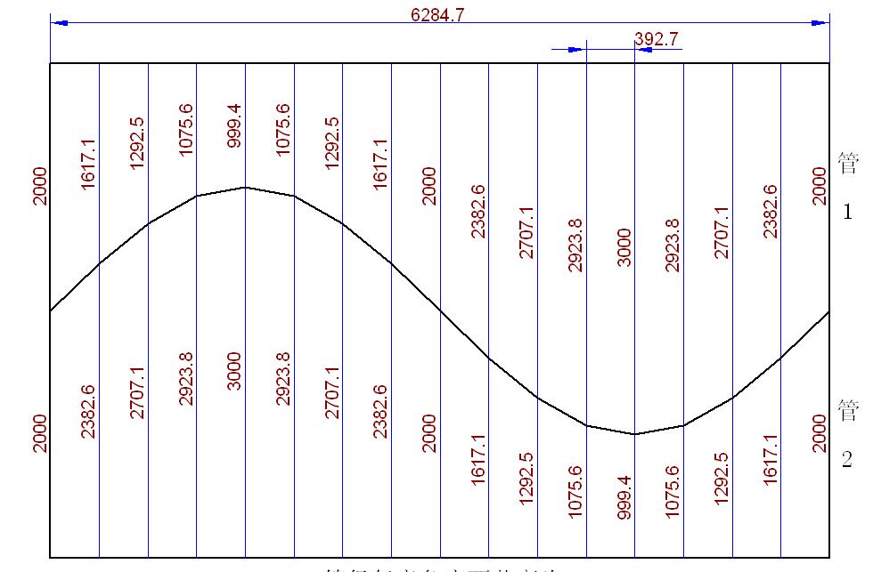 专家请问白铁皮直径200厘米的90度弯头 2节 放样图