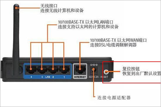 中国移动宽带的猫怎么连接的 下图左面一根是网线右面一根是连电脑的线