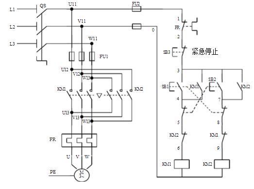 为安全起见,常采用按钮联锁(机械)和接触器联锁(电气)的双重联锁正