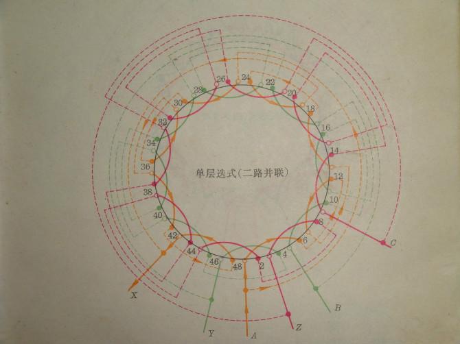 8极48槽电机2路星接线图