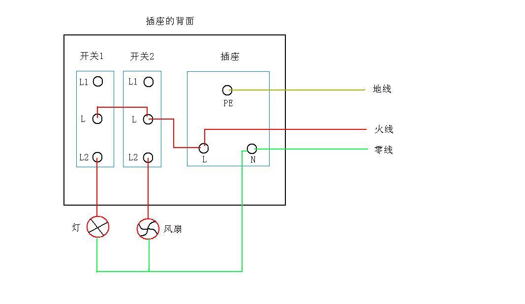 开关插座如何接线 不同开关插座的接线方法大全