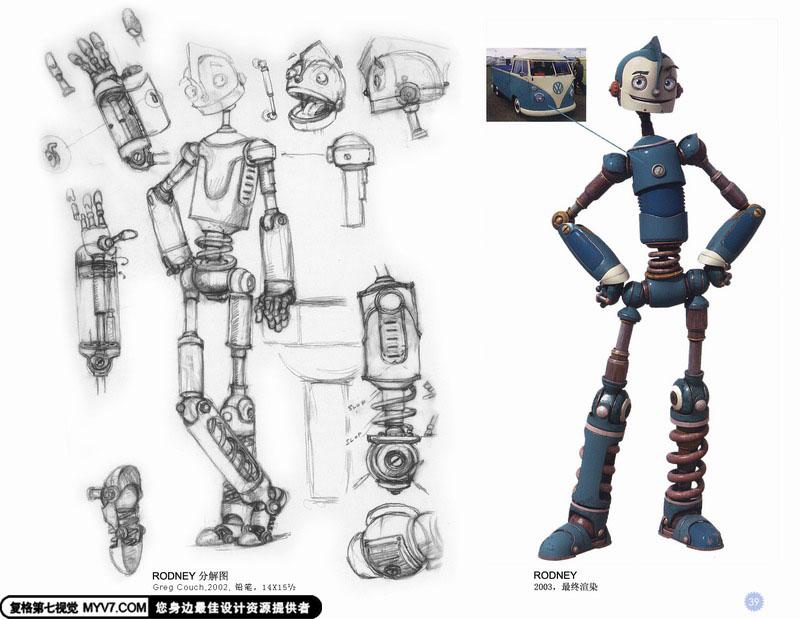 求一张机器人设计图,和创意机器人素描图.