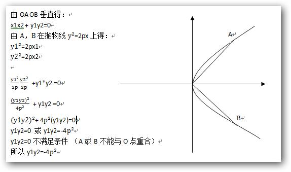 求����y�$9.���dy��y��9�y�_设a(x1,y1),b(x2,y2)是抛物线y平方=2px(p大于0)上的两点,并且满足oa