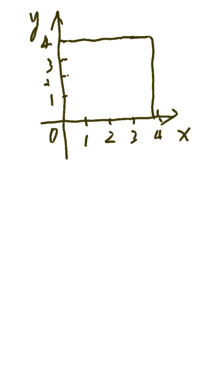 边长为4的正方形的直角坐标系怎么画