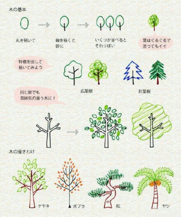 树的简笔画
