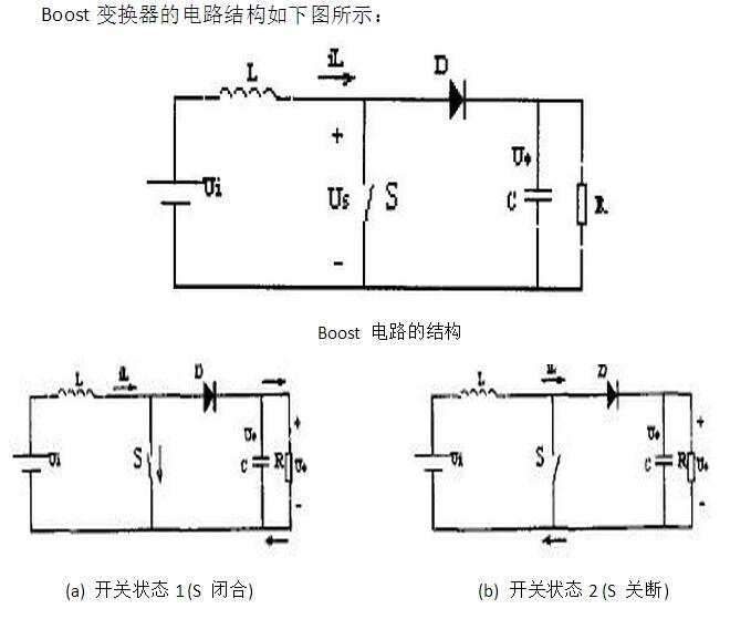 如何用matlab测量boost电路占空比
