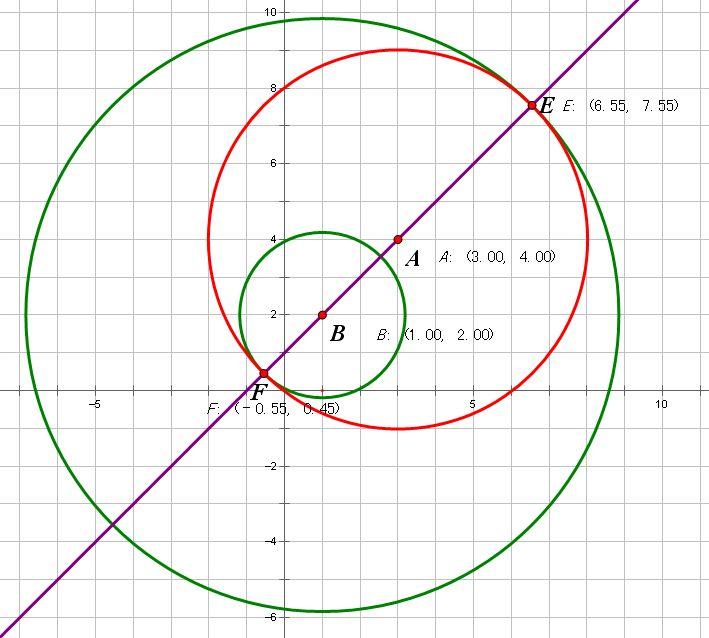 直线和圆的方程图片