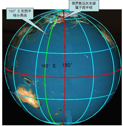 判断东西半球  找20°w经线和160°e经线,西经度大于20°w  和东经度