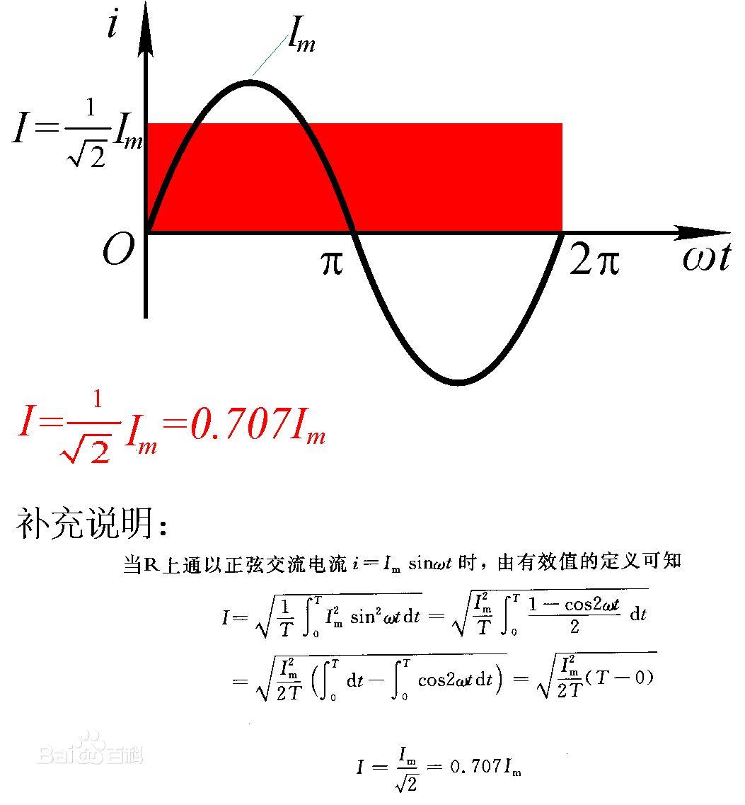 正弦式交流电根号2的推导过程与非正弦式交变电流有效