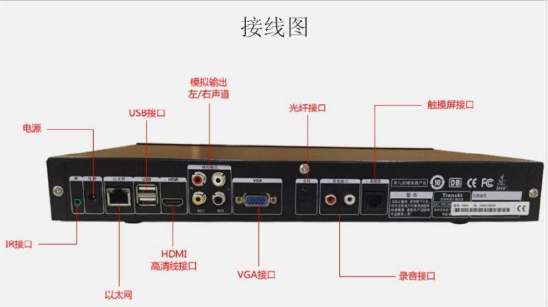 肯定有的呀,没有外接接口怎么连接电视机  功放机呀图片