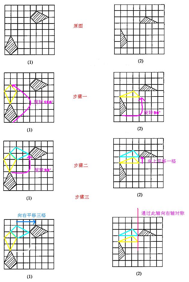 图一步骤:现将图形由下向上旋转180°(或者向上轴对称