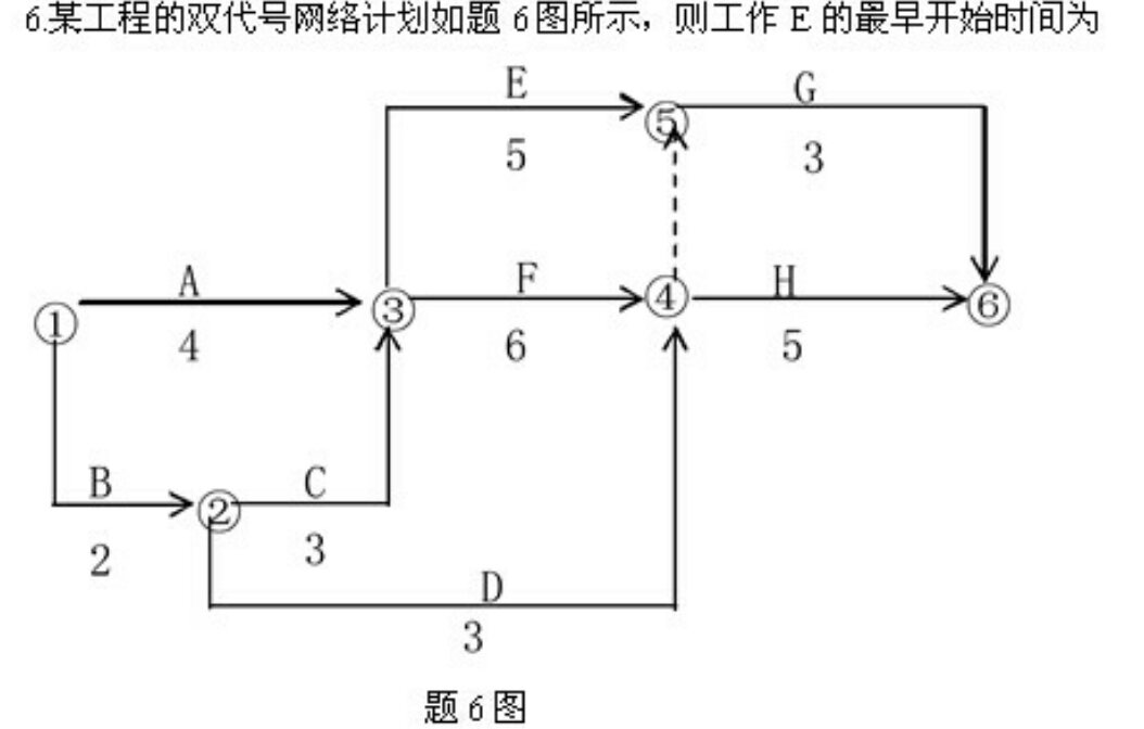 项目管理双代号网络图怎么做?图片