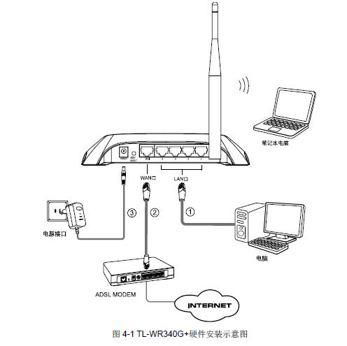 tplink无线路由器怎么设置连接