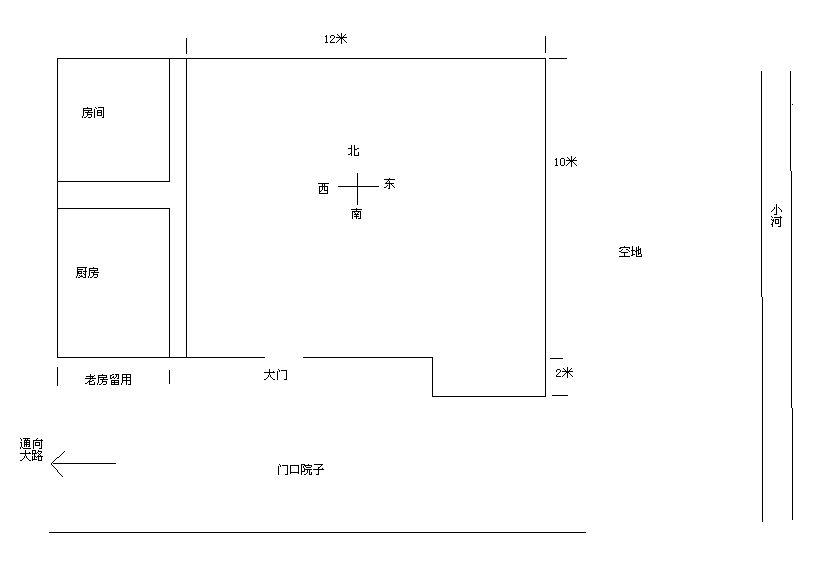 农村自建二层房屋,座北朝南,南北10米,东西12米的房屋设计图,请热心图片