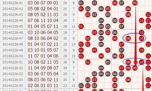 内蒙古11选5杀号攻略_求11选5稳赚技巧\\11选5杀号方法\\11选5如何追号\\怎样观察走势图