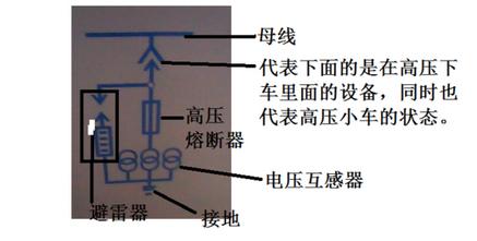 高压配电柜上的电气符号是表示什么意思?
