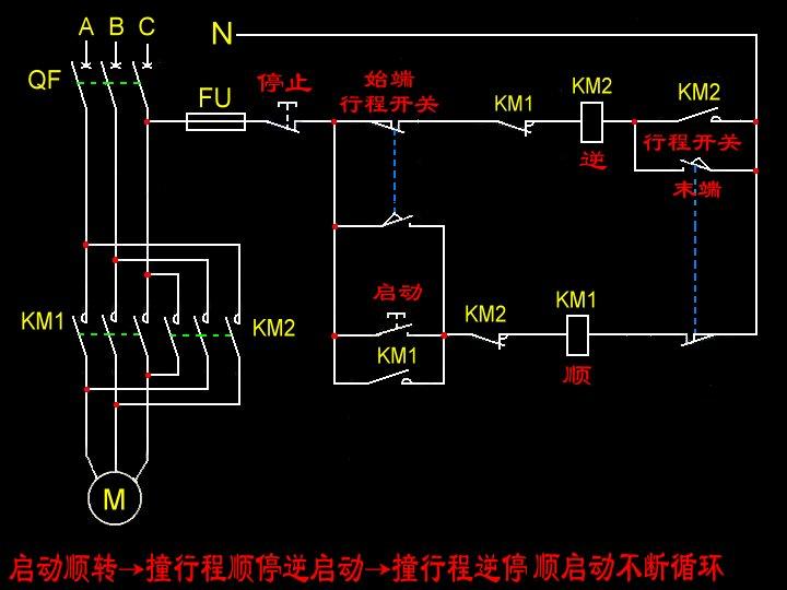 求电机自动往返线路图 两个接触器,两个欧姆龙7311型的限位开关,如图