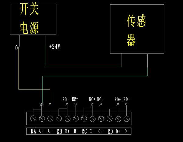 """压力变送器连接plc扩展em235,把ra和a 短接后,压力显示仪表超限""""1"""