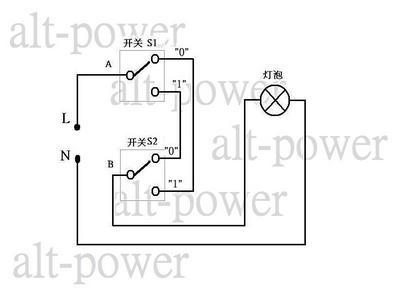 如何将楼道电灯双控开关 化成 逻辑电路(门电路)?谢谢