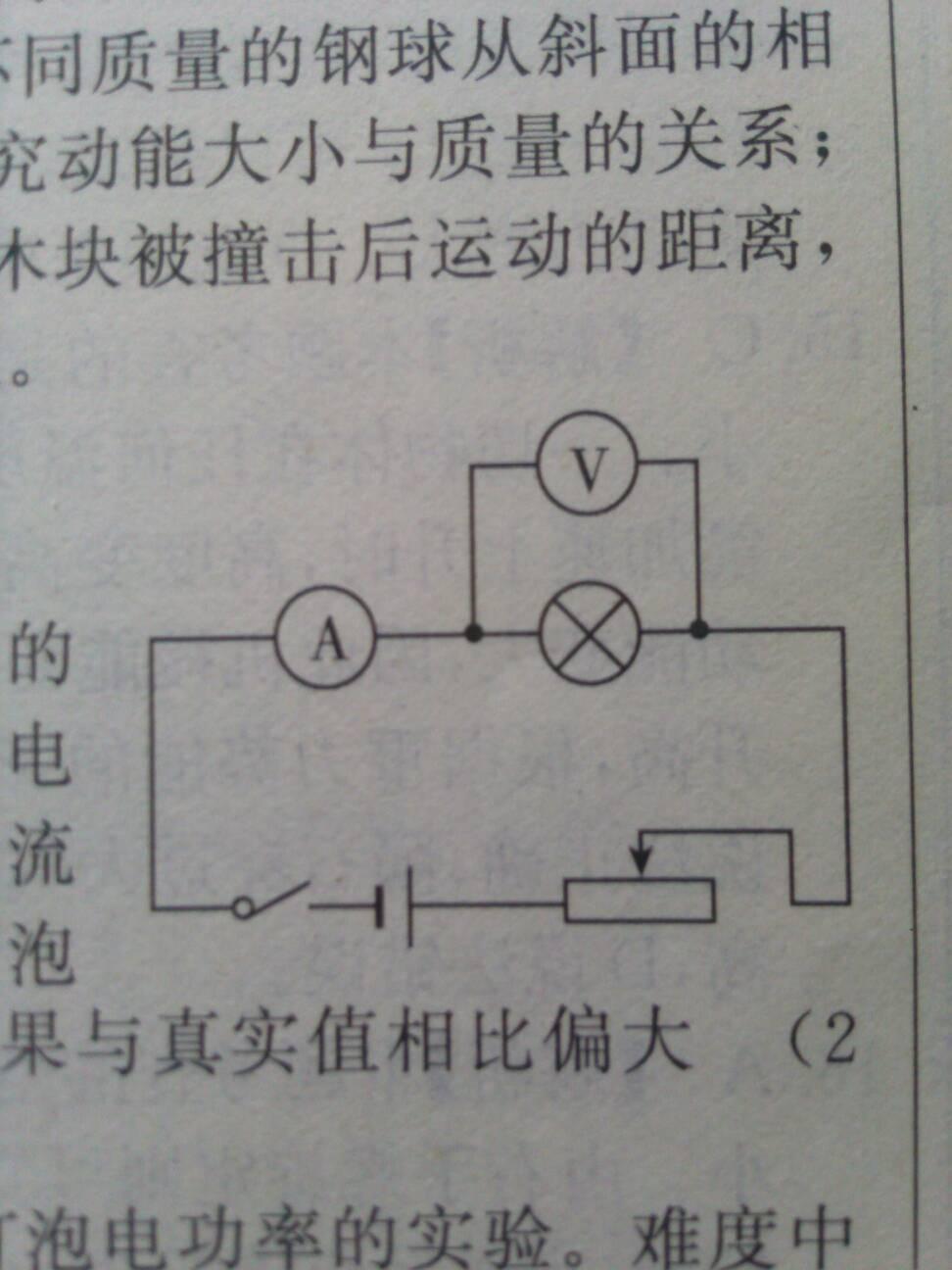 这个图的电路图怎么画?急!