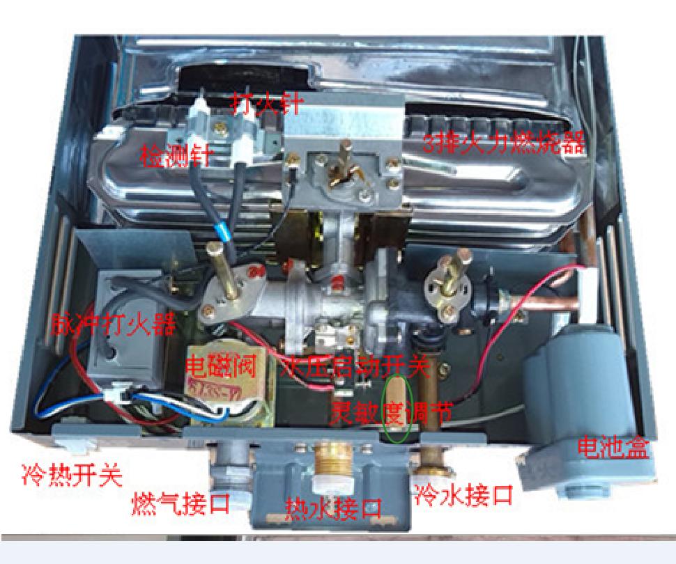 燃气热水器的灵敏度调节旋钮(图中绿色圈内)是什么作用?怎么调?图片