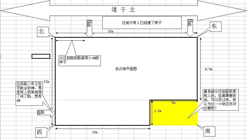 求农村房屋设计图一套