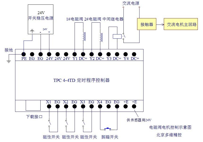 两个电磁,阀控制一个油缸,用两个时间继电器,一个接触