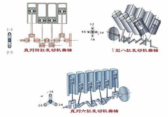 汽车发动机结构及其工作原理