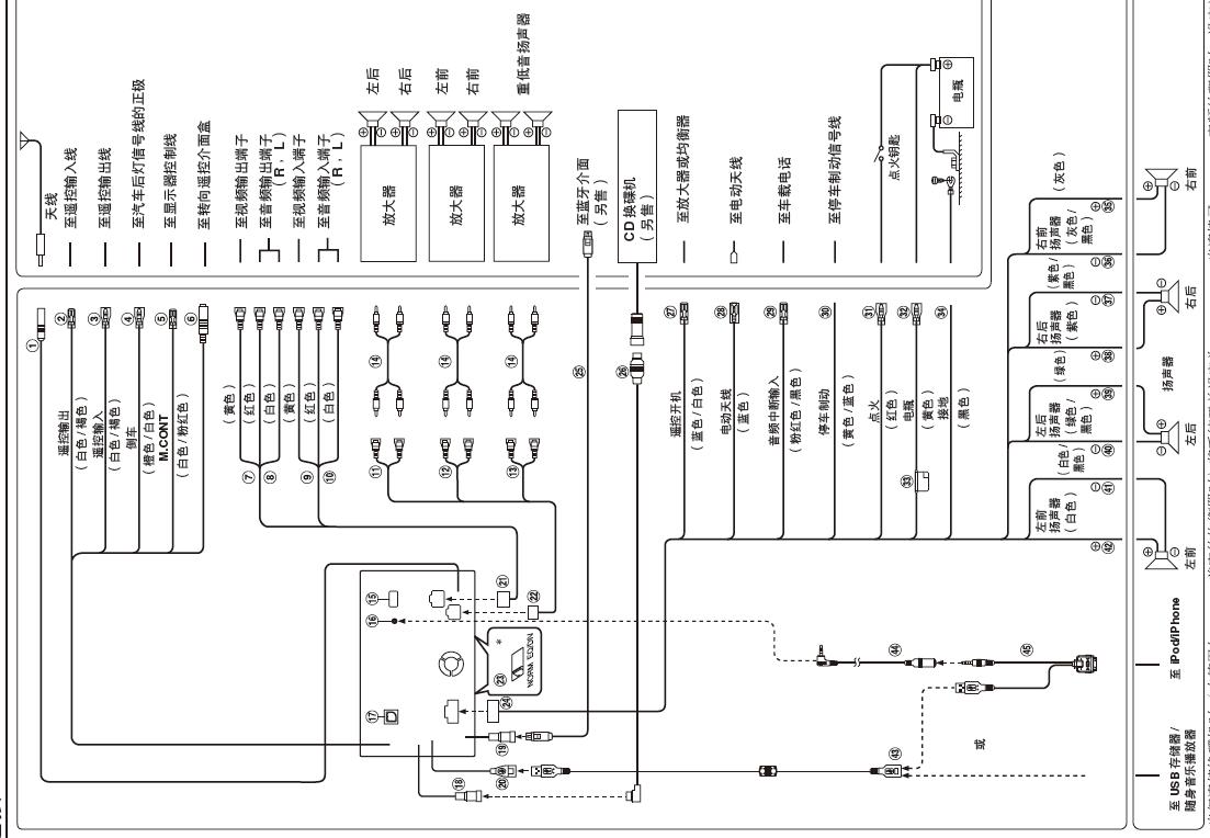 谁有阿尔派iva-w205说明书接线图